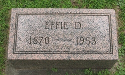 Effie D. <I>Fisher</I> Ball