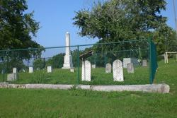 Spurlock-Brown Cemetery