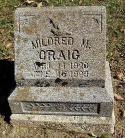 Mildred M Craig