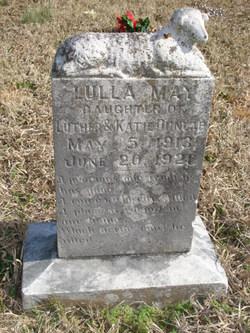 Lulla May Dunlap