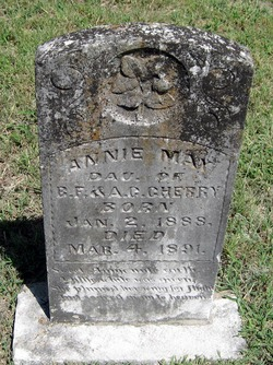 Annie May Cherry