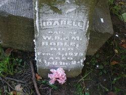 Idabel Bodle