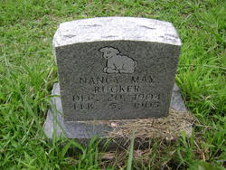 Nancy May Rucker