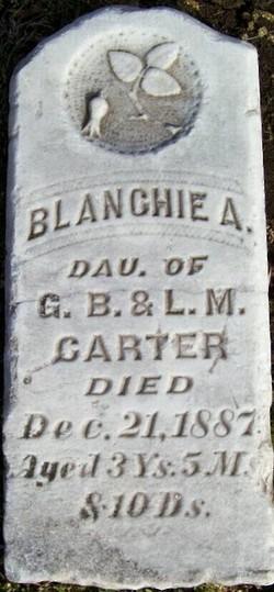 Blanchie A Carter