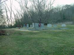 Dills Cemetery