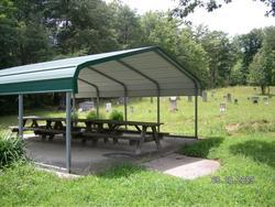 Glade Creek Cemetery