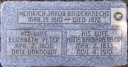 Heinrich Jakob Rinderknecht