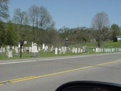 Annis Cemetery