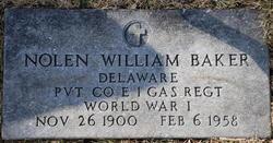 Nolen William Baker