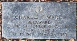 Charles F Ware