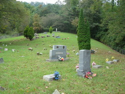 Thad Rogers Cemetery