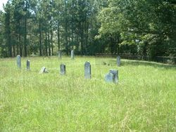 Speights Cemetery