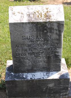 Susan Nauman <I>Brubaker</I> Bradley
