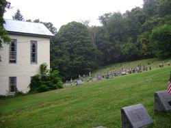 Birmingham Cemetery