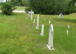 Ferrand Cemetery