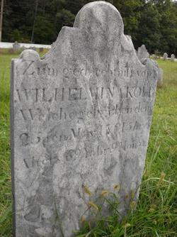 Wilhelmina <I>Rittenhouse</I> Kolb