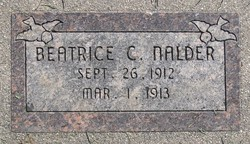 Beatrice Catherine Nalder