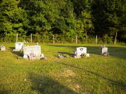 Pigg Cemetery