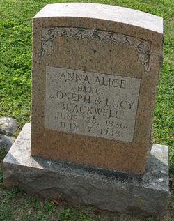 Anna Alice Blackwell