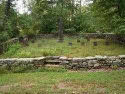 Hall-Fuller Cemetery