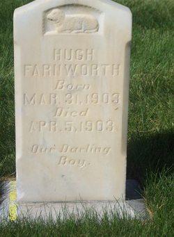 Hugh Farnworth