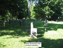 Titicus Cemetery