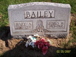 James William Bailey