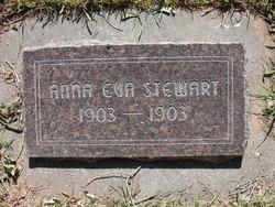 Anna Eva Stewart