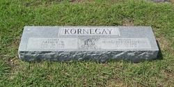 Margaret <I>Greenwade</I> Kornegay