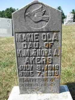 Maxie Ola Akers