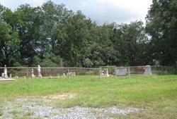 Miller-Holmes Cemetery