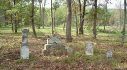 Burris Cemetery