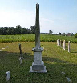 Wiggins-Baskett Cemetery