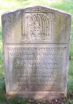 Mary Battelle