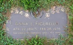 Anna Louise <I>Borowski</I> Figurello