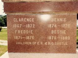 Benjamin Castle