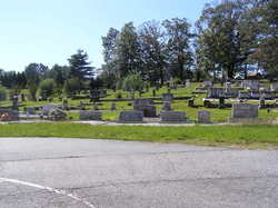 Sharon Baptist Church Cemetery