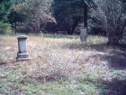 Ambrose-Hargett Cemetery