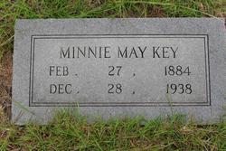 Minnie <I>Black</I> Key