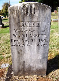 Alice Ella Abbott
