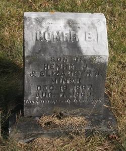 Homer B. Miner