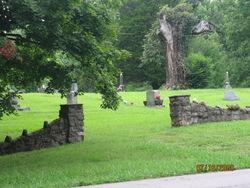 Charlotte Cemetery
