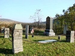 Franklin-Flower Cemetery