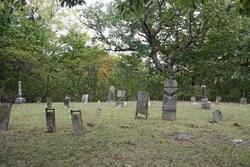 Roland-Wright Cemetery