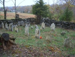 Keedy Cemetery