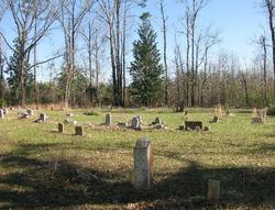 Roaring Dale Cemetery