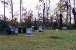 Gurganus Cemetery