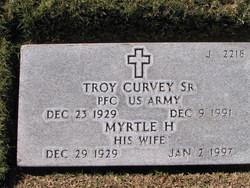 Troy Curvey, Sr