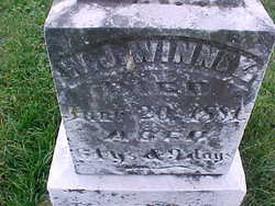 William James Winney