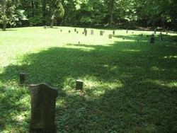Old Red Hill Cemetery